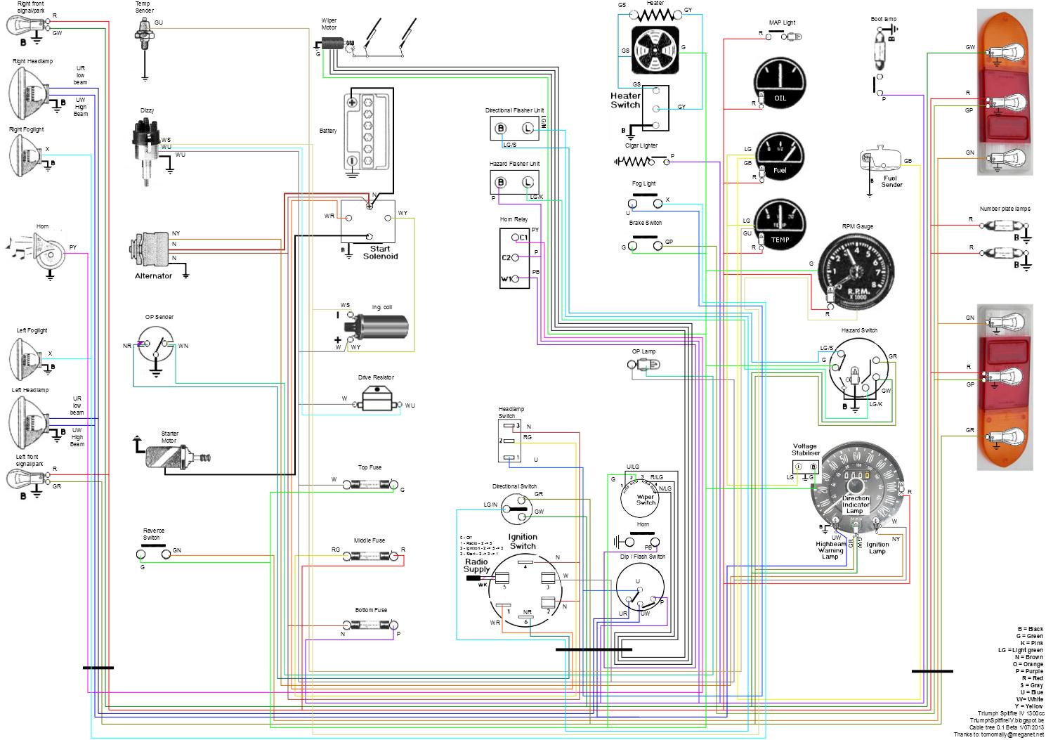 Spitfire MkIV Wiring Diagram   Triumph spitfire, Triumph, Fuse box Pinterest
