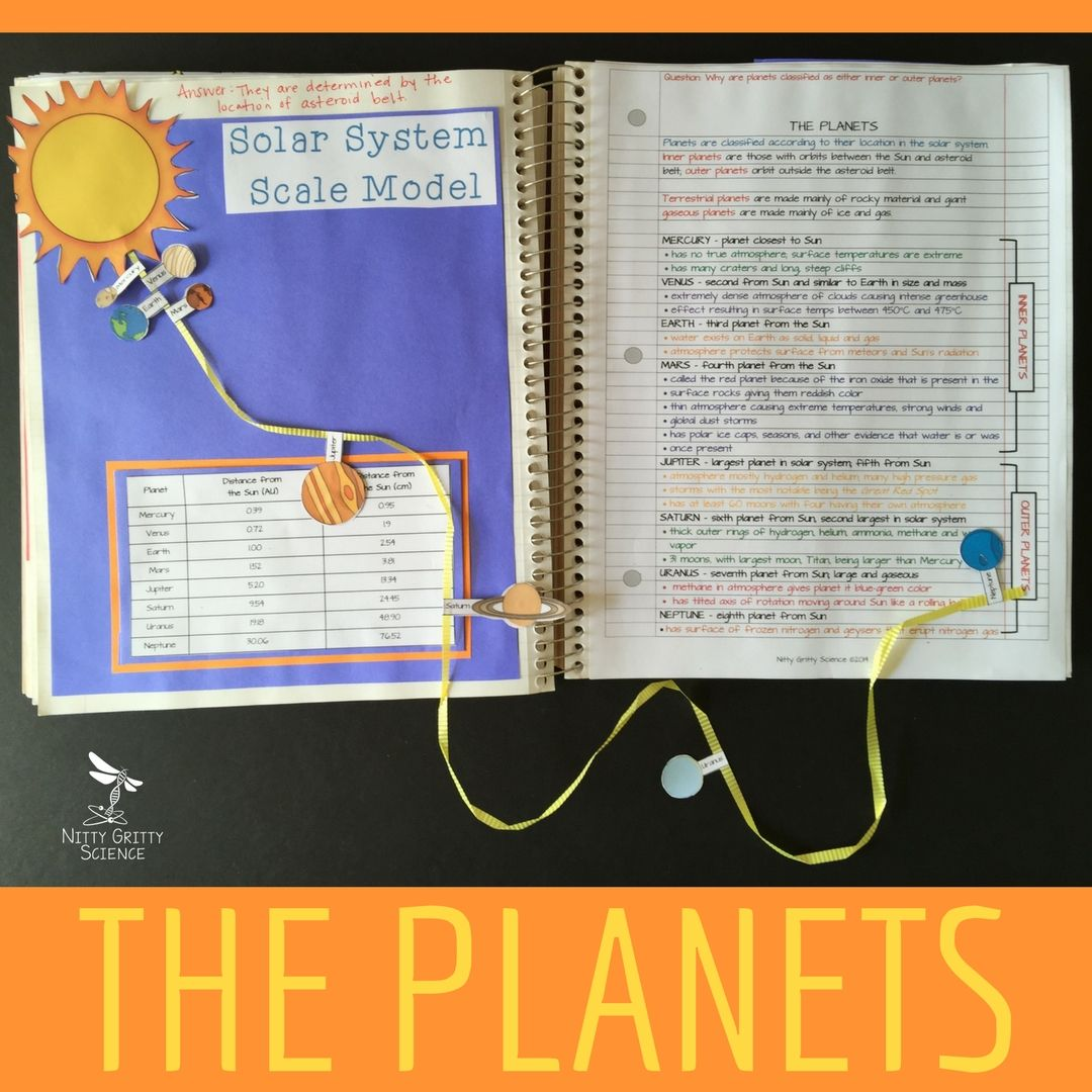 Astronomy And Space Science Earth Science Interactive Notebook
