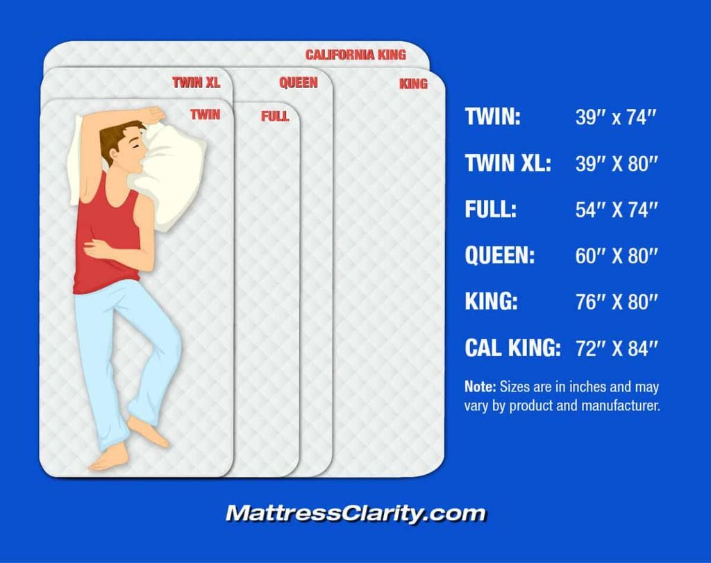 Bed Mattress Size Uratex Mattress Sizes Bed Mattress Sizes King Size Mattress Dimensions