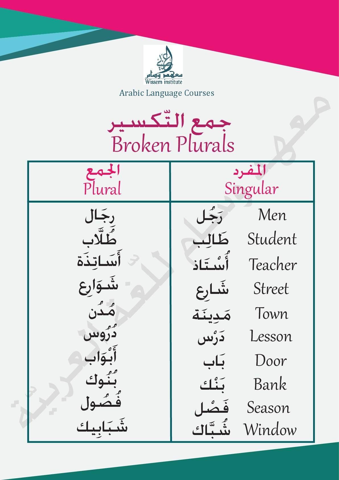 Learning Arabic Msa Fabiennem Learning Arabic Arabic Language Arabic Kids