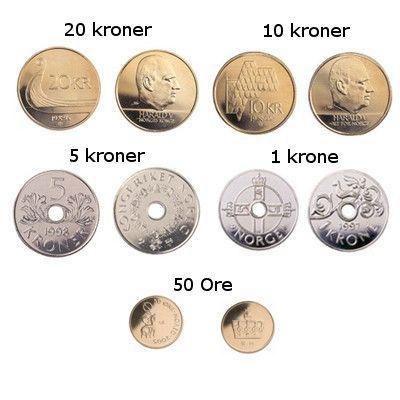 Converter Norwegian Krone Exchange Rate Nok Mataf