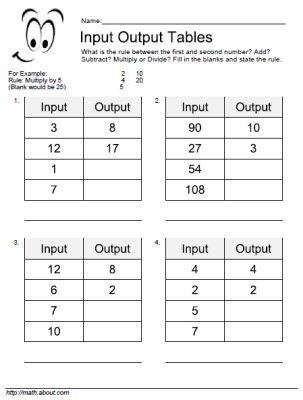 Input Output Tables Worksheets: Worksheet 1 of 10 (Answers on 2nd Page of PDF Worksheet    ,