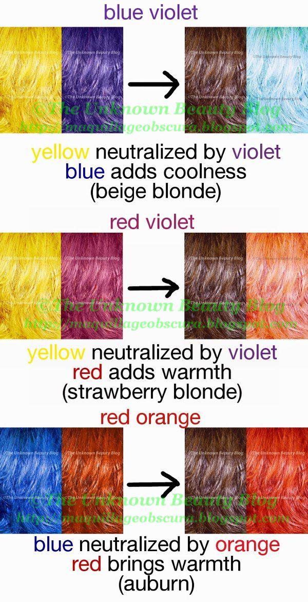 Maquillageobscuraspot Hair Pinterest Hair Coloring