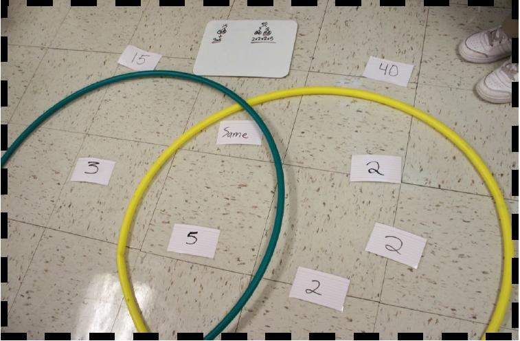 Gcf And Lcm Using Venn Diagrams With Hooked On Hulas Math Interactive Notebook Math Models 4th Grade Math