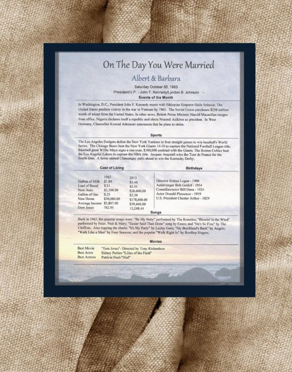 Anniversary Gift For Pas Or Step Party Decoration Wedding Day Memories Sbook Page Surprise On The You Were Married
