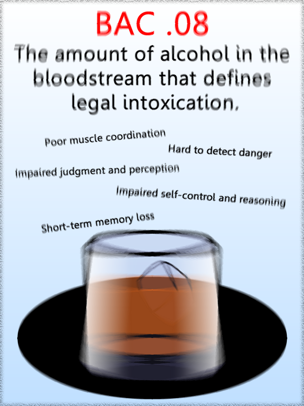 A blood alcohol concentration (BAC) level of .08 is the
