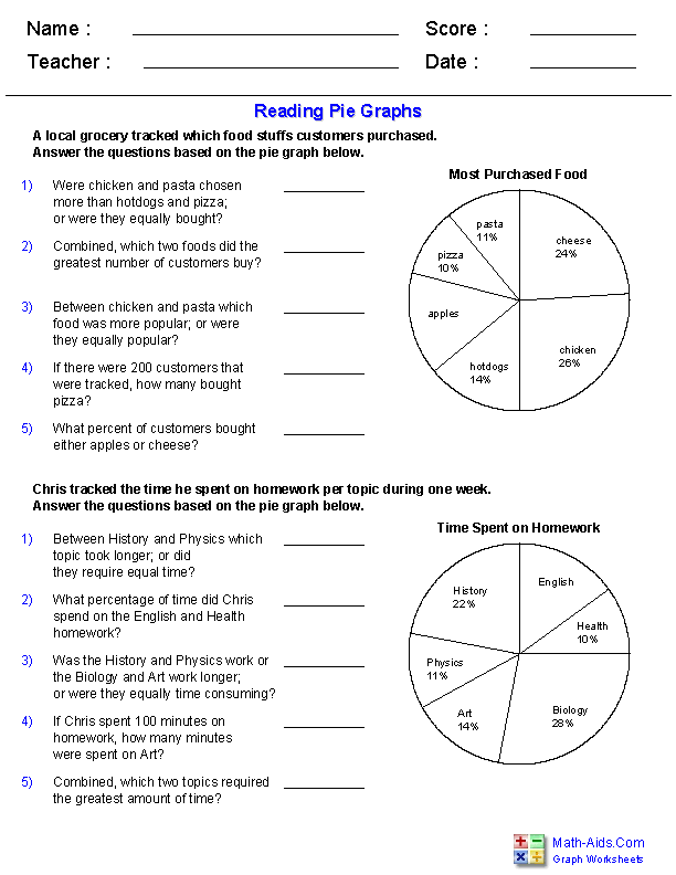 Reading Pie Graphs Worksheets Grade 4 Maths Pinterest Pie