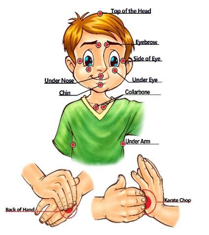 The tapping solution dvd review part  pros also best kinesi ideas images on pinterest massage therapy rh