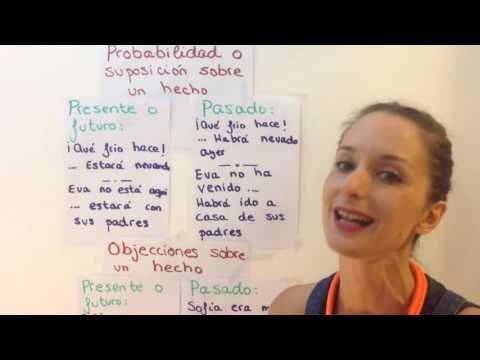 ¿Futuro simple o futuro compuesto? – Experiencias en español