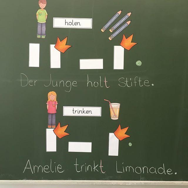 Wie lernen Kinder Sätze schreiben? Die Erstklässler können oft ...