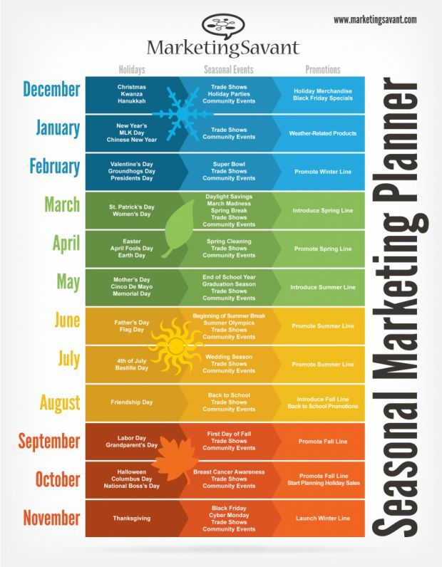 Seasonal Marketing Calendar  Marketing Ideas Holidays And