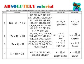Absolute Value Equations; Solving Equations Activity (fun