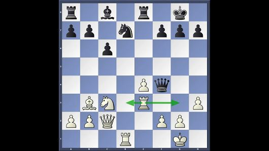 Pin By Ros On Chess
