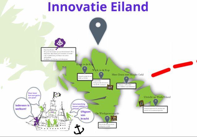 Waar werken we aan in 2013 in het kader van innovatie?