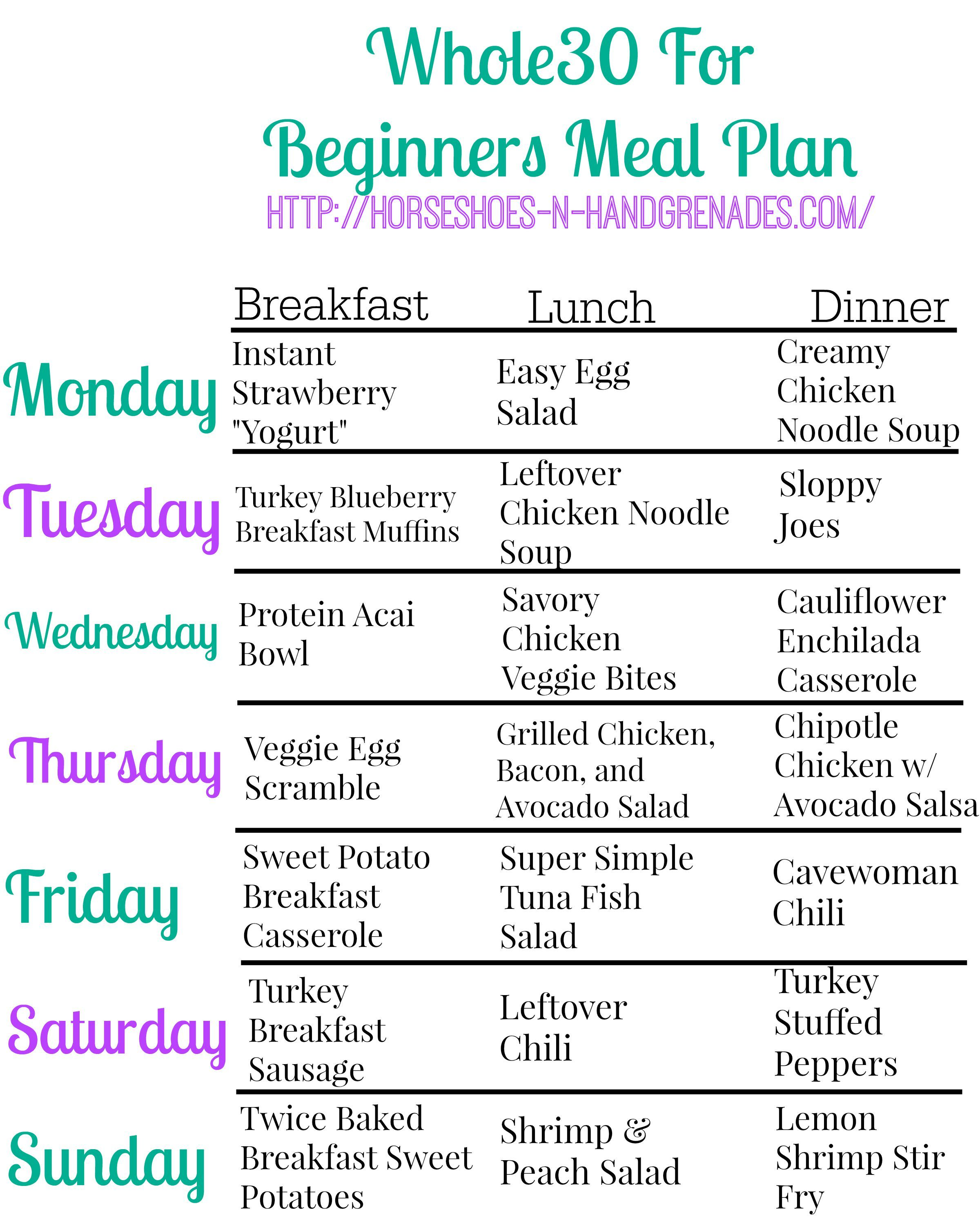 Whole30 For Beginners Weekly Meal Plan Whole 30 meal