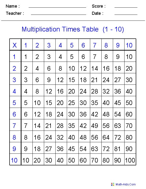 Maths Times Tables Worksheets Times Tables Worksheets Multiplication Multiplication Times Tables
