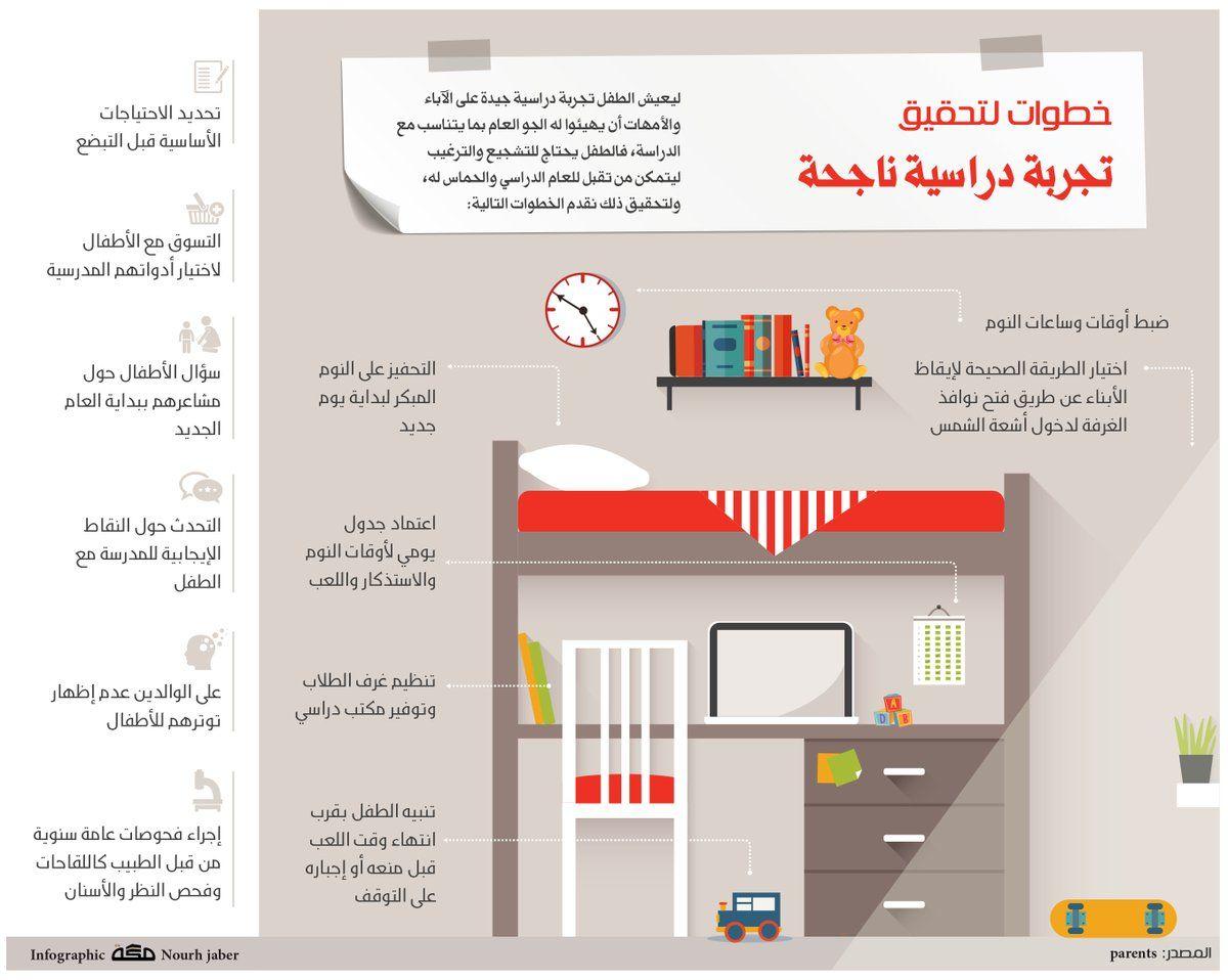 Pin Op Infographics