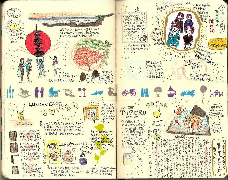 Libretas De Dibujo De Un Artista Freelance: Un Blog De Dibujos En Moleskine