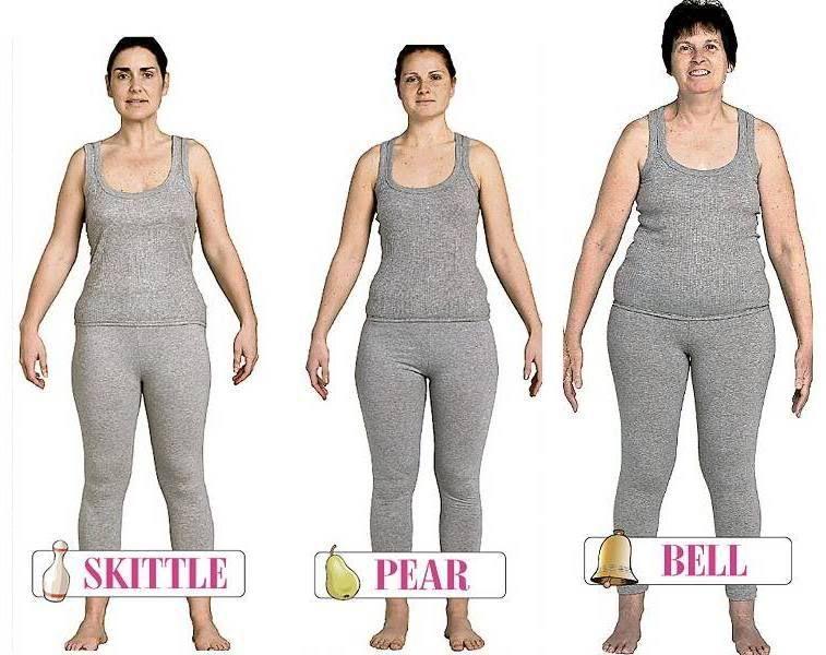 Фигура Груша Как Похудеть Вы Ногах. Если тип фигуры «груша», как похудеть правильно
