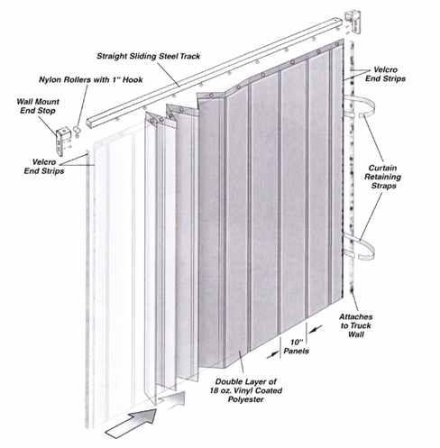 Insulated Curtain Walls | Akon – Curtain and Divid