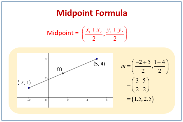 Midpoint Formula Midpoint Formula Geometry Lessons Math Problem Solver