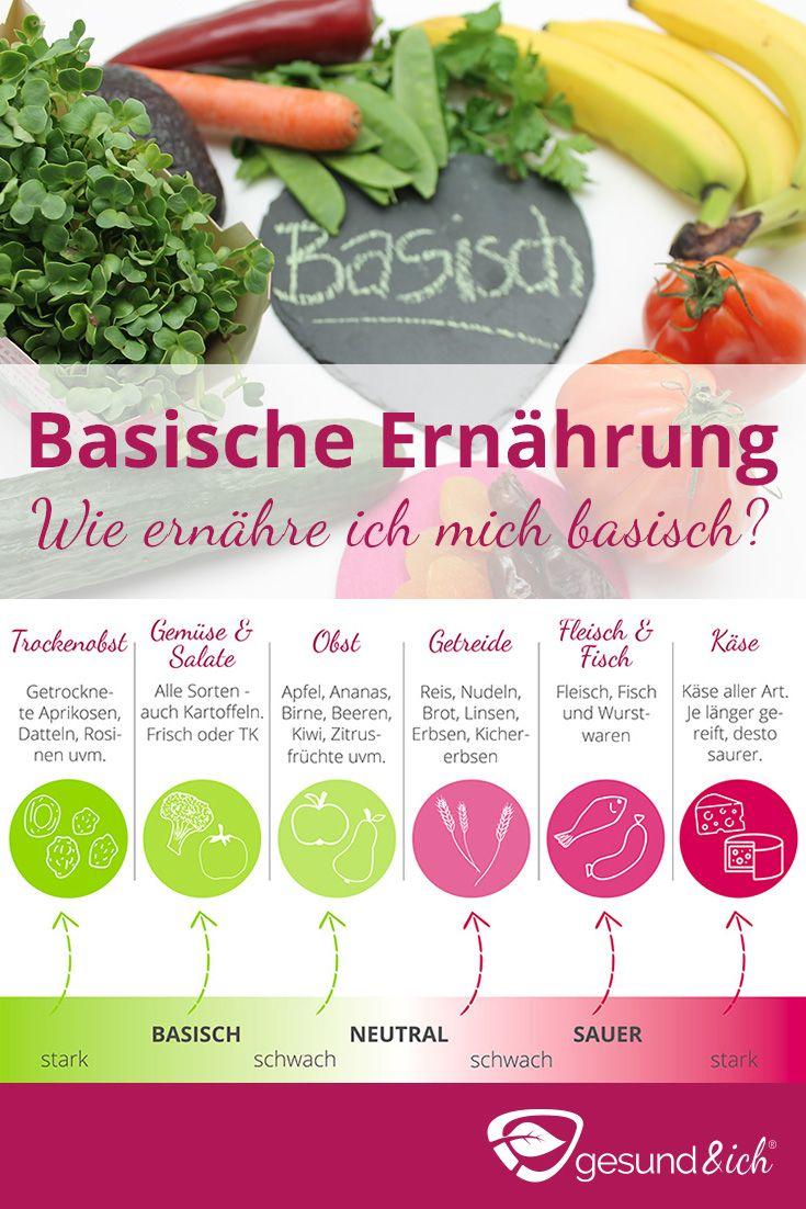 Photo of Basische Ernährung für den Säure-Basen-Haushalt
