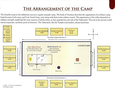 diagram of the tabernacle moses and arrangement twelve tribes israel around it also rh pinterest