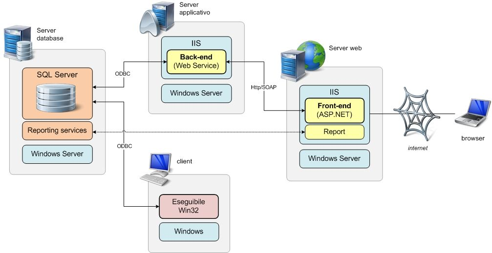 ruby on rails architecture diagram - Google Search   Ruby ...