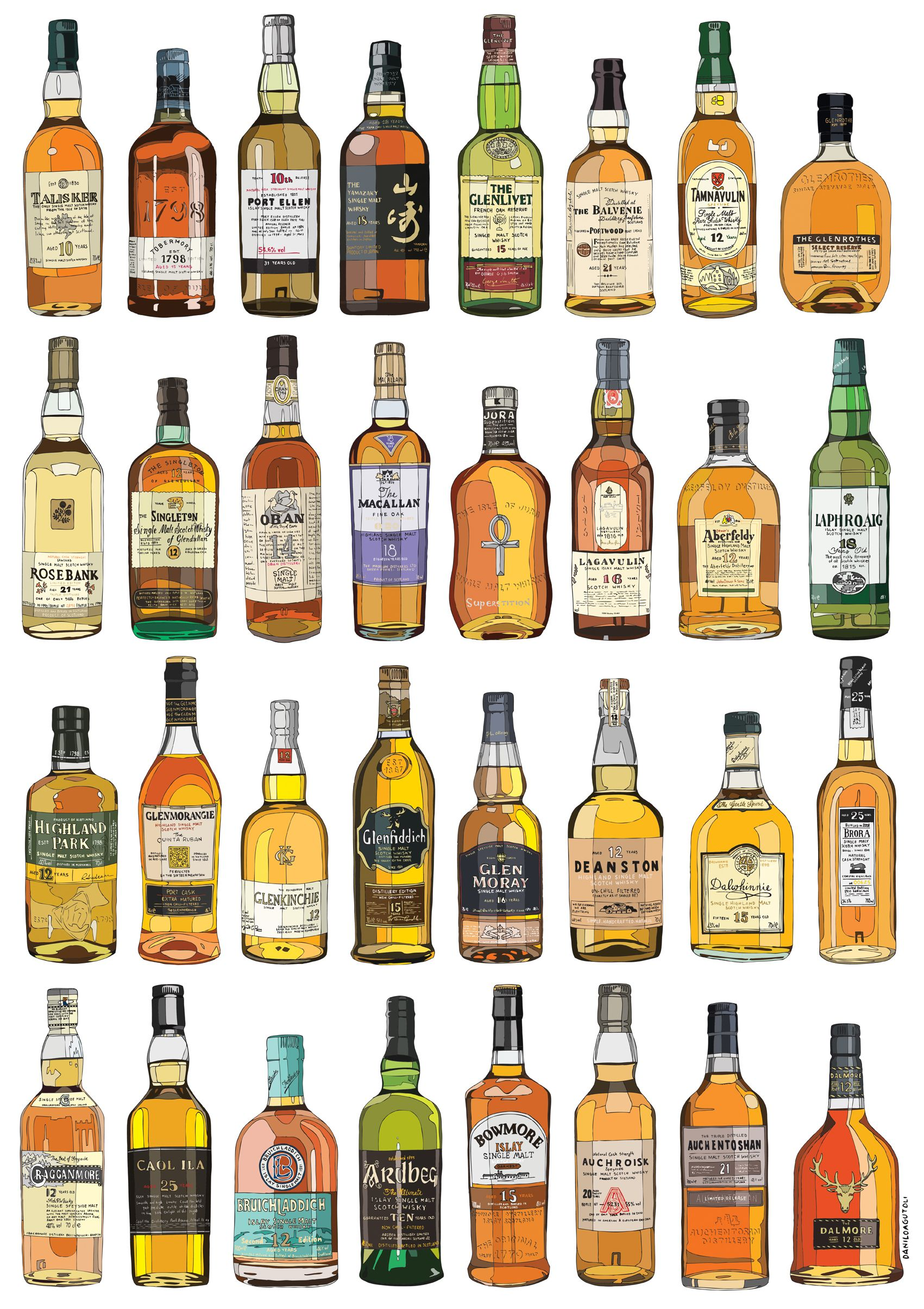 Photo of Single Malt Collection * PRINT AVAILABLE *