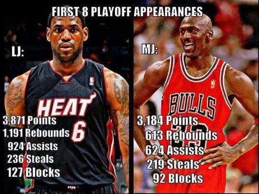 Stats Mj Vs Lj Lebron James King Lebron James Nba Basketball Art