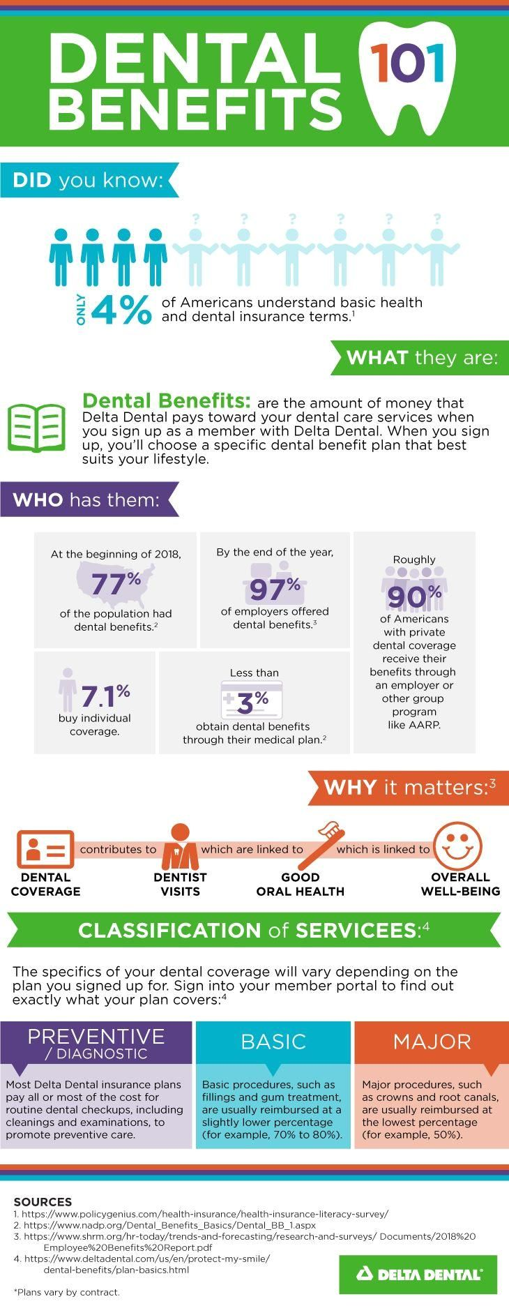 educationalinfographic You may think of insurance as a