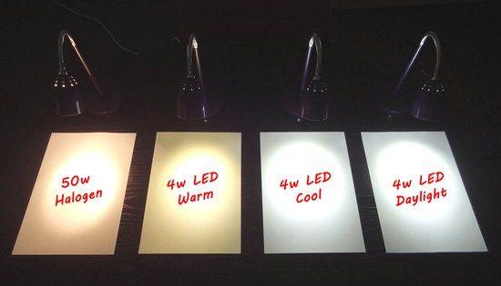 Light Bulb Brightness Comparison Google Search Light Bulb Bulb Light