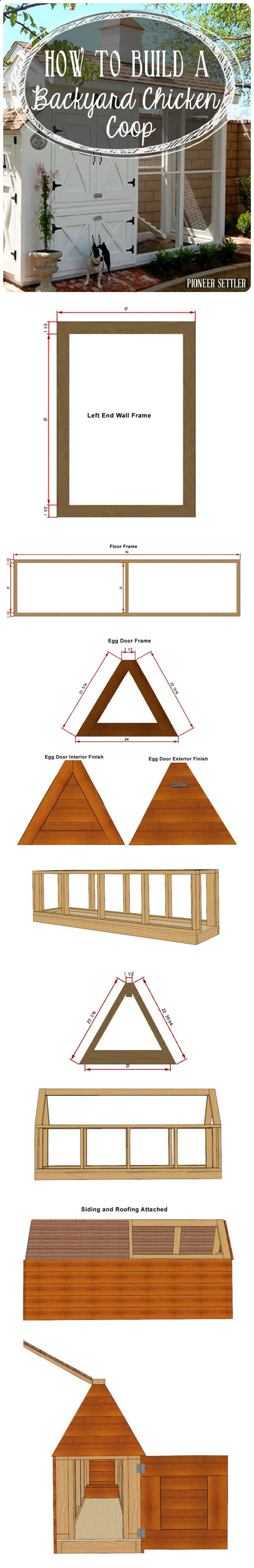how to build a backyard chicken coop chicken and poultry