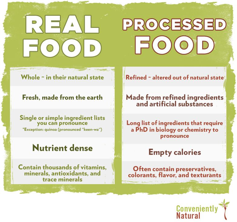 Just How Important Is Whole Food For Your Pet Small Pet Select Real Food Recipes Whole Food Recipes Ground Recipes