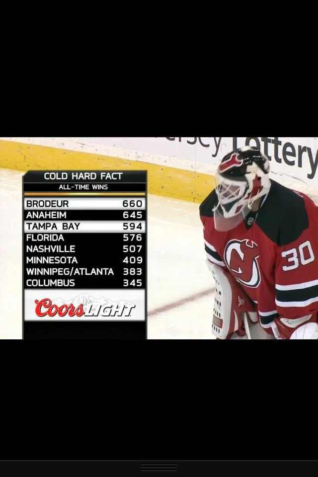 Marty Brodeur New Jersey Devils Hockey New Jersey Devils