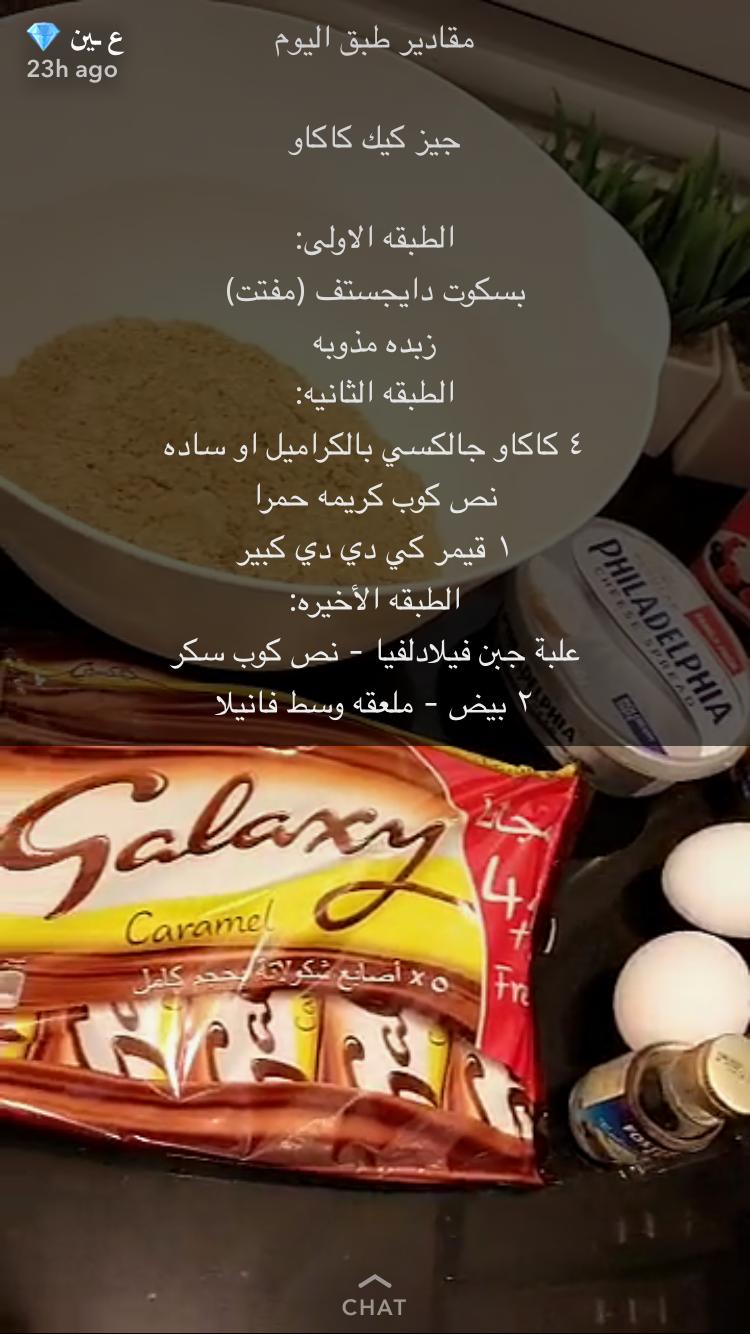 Pin By Dodi On وصفات من كل بلدان العربية Arabian Food Arabic Food Food