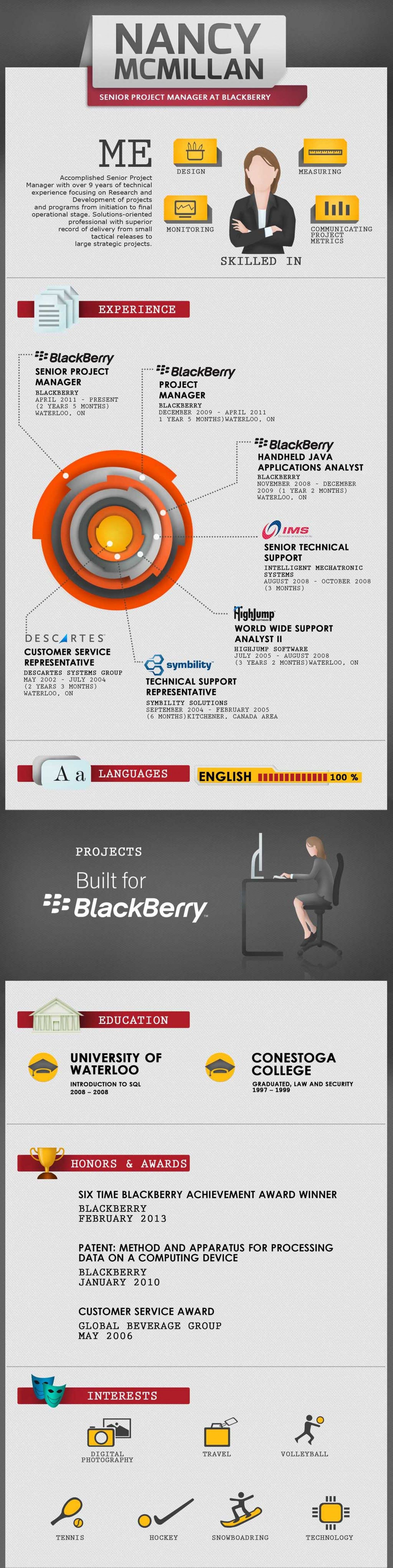 Resume Of Project Manager Infographic Creative Way To Sell Yourself