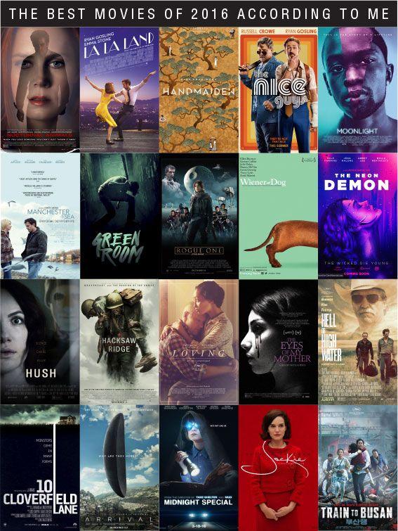 Imgur movies list