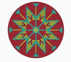 Resultado de imagem para grafico de borboleta em croche