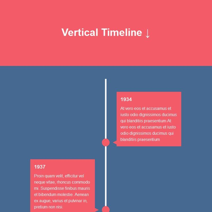 Building a Vertical Timeline With CSS and a Touch of JavaScript