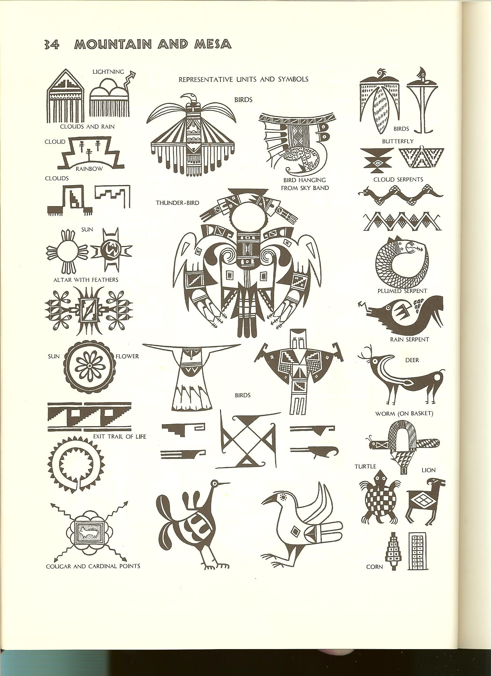 Related Native American Symbols Native American Pottery Designs