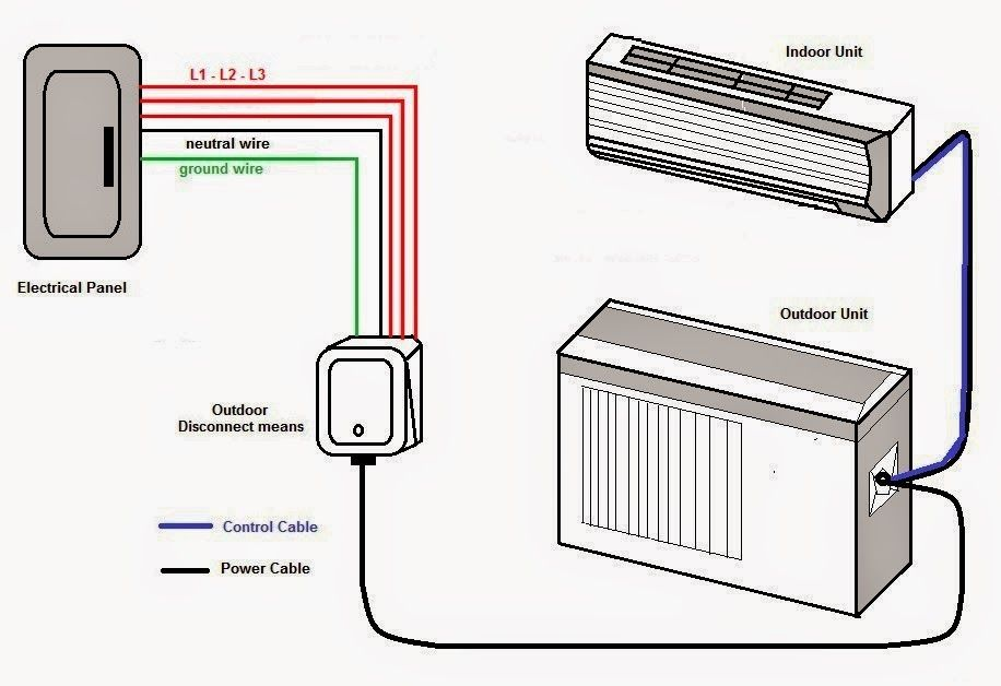 Electrical Wiring Diagrams For Air Conditioning Systems Part Two Electrical Knowhow In 2020 Electrical Wiring Diagram Air Conditioning System Ac Wiring