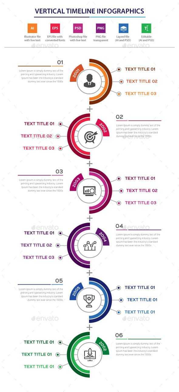 vertical timeline infographics infographics humberto malave
