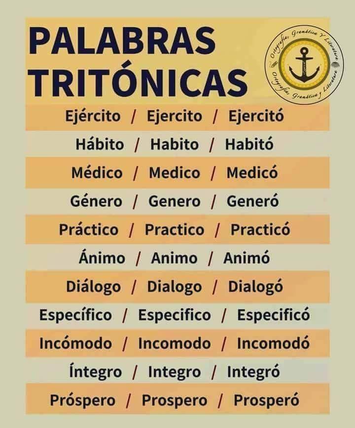 Tritónicas Palabras Palabras De Ortografía Ortografía Aprender Ortografia
