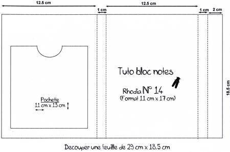 Bloc Notes Recustomise Scraploulette Cartonnage Tuto Cartonnage Tutoriels Cartonnage