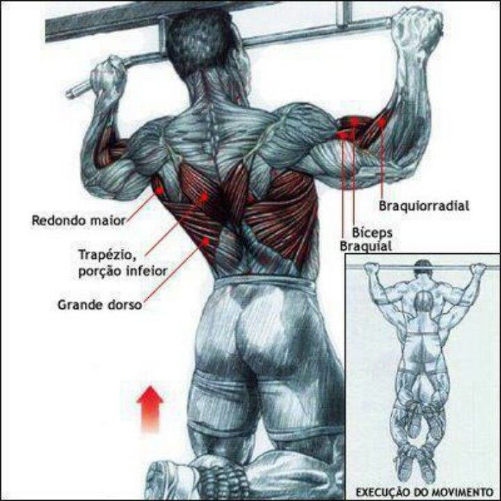 how to train for muscle ups