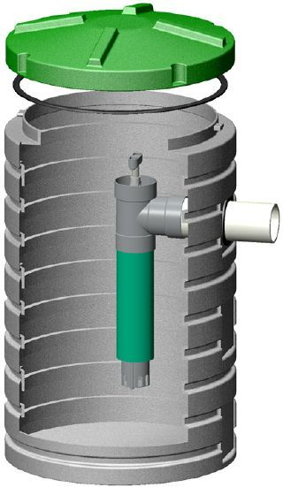 Greywater Recycling Or Direct Disposal System Kits With