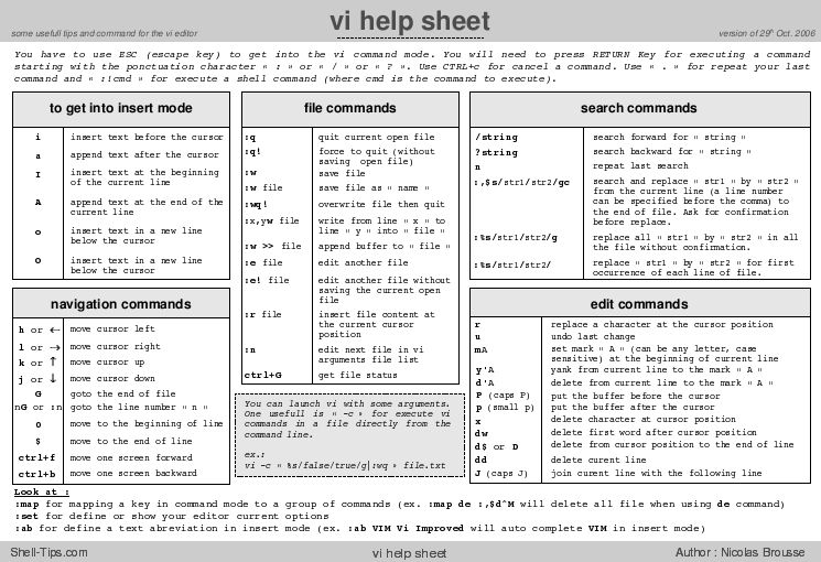 Vi Commands Cheat Sheet Help Sheet For Vi Vim Editor