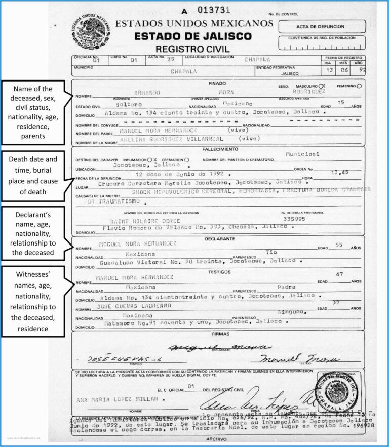 Mexican Marriage Certificate Translation Template 9608 Pertaining To Mexican Marriage Ce Birth Certificate Template Marriage Certificate Certificate Templates