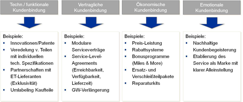 Dreckiger Omasex mit alter Kunden Schlampe